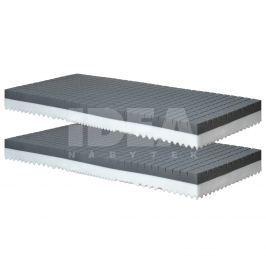 Matrace s potahem IDEA SEPANG 90x200x19 - Akce 1+1 ZDARMA
