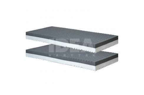 Matrace s potahem IDEA SEPANG 90x200x19 - Akce 1+1 ZDARMA Ložnice - Matrace